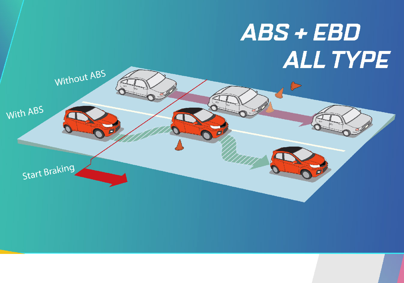 ABS-EBD-ALL-TYPE