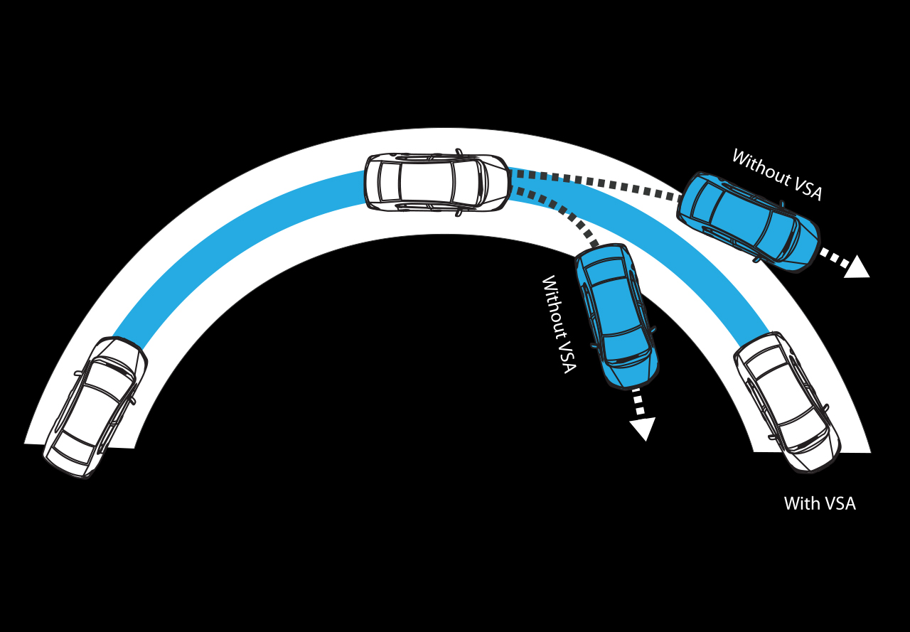 Vehicle-Stability-Assist-VSA